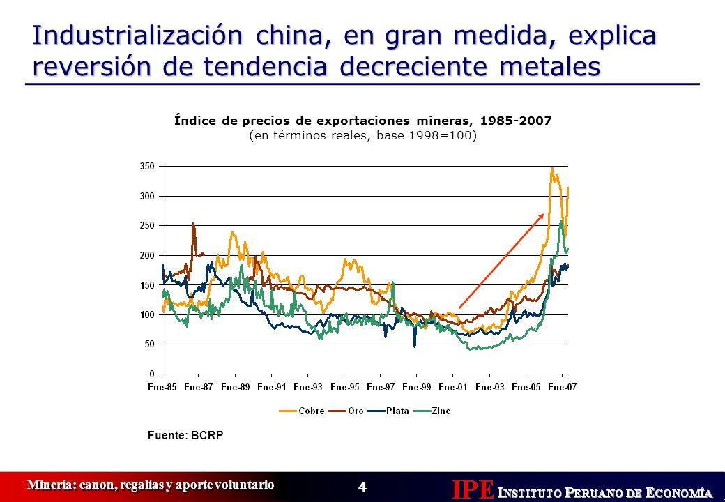 Índice de precios de exportaciones mineras, 1985-2007