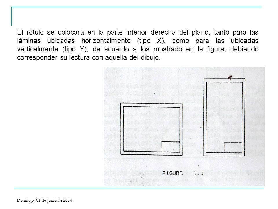 El rótulo se colocará en la parte interior derecha del plano, tanto para las láminas ubicadas horizontalmente (tipo X), como para las ubicadas verticalmente (tipo Y), de acuerdo a los mostrado en la figura, debiendo corresponder su lectura con aquella del dibujo.