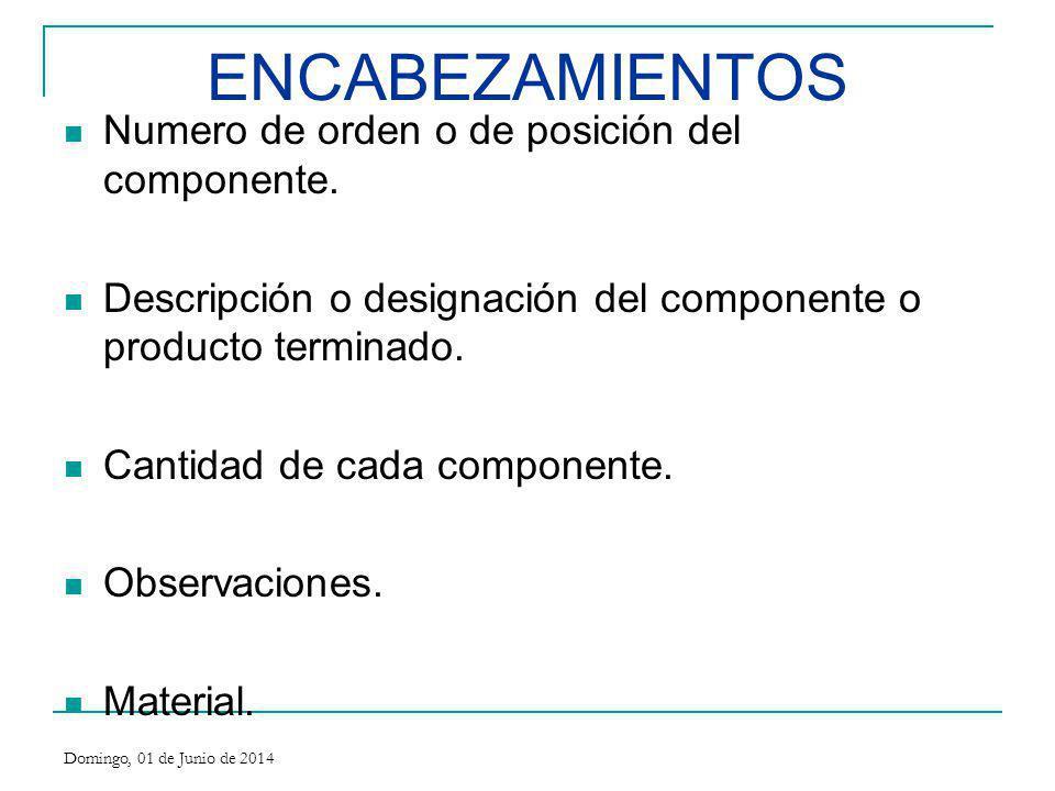 ENCABEZAMIENTOS Numero de orden o de posición del componente.