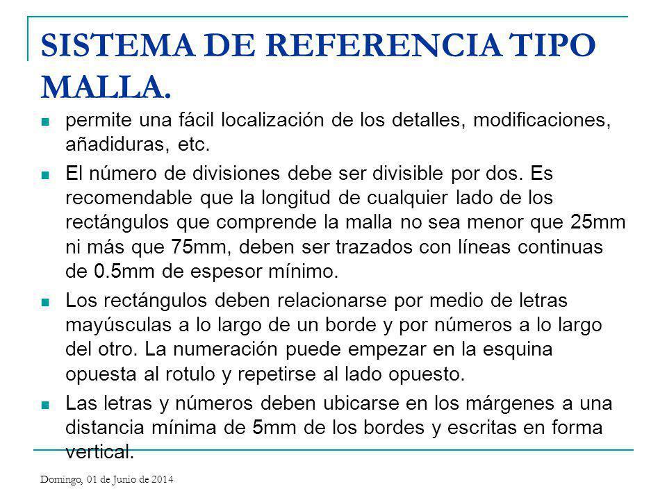 SISTEMA DE REFERENCIA TIPO MALLA.