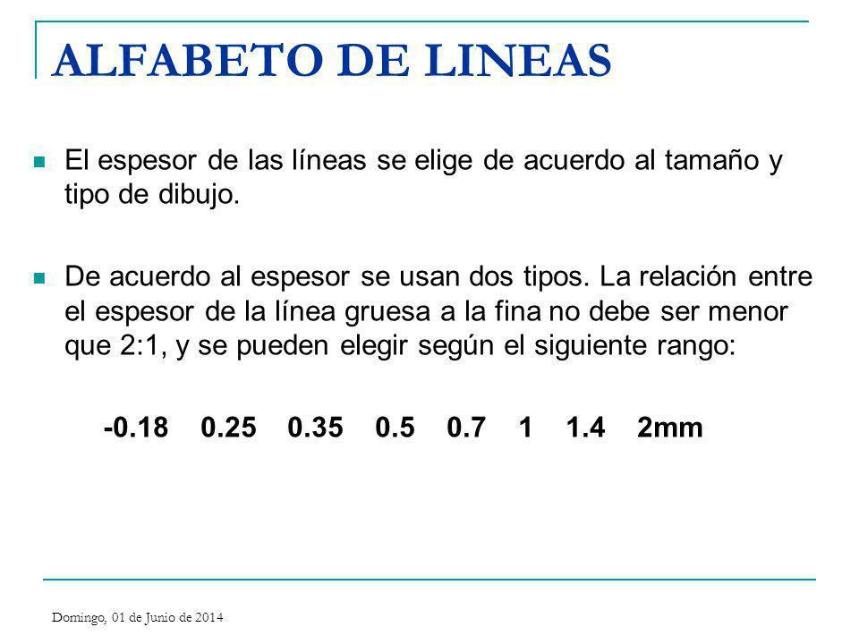 ALFABETO DE LINEAS El espesor de las líneas se elige de acuerdo al tamaño y tipo de dibujo.