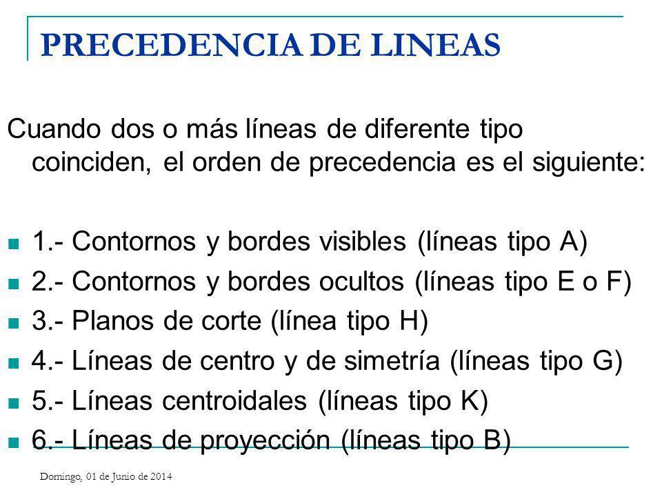 PRECEDENCIA DE LINEAS Cuando dos o más líneas de diferente tipo coinciden, el orden de precedencia es el siguiente: