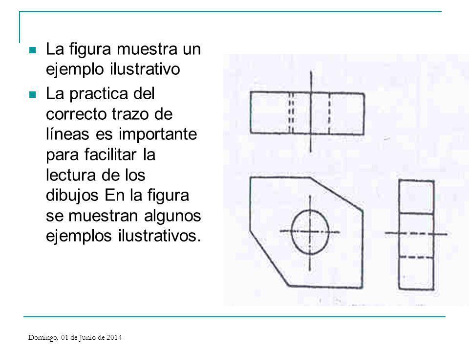La figura muestra un ejemplo ilustrativo