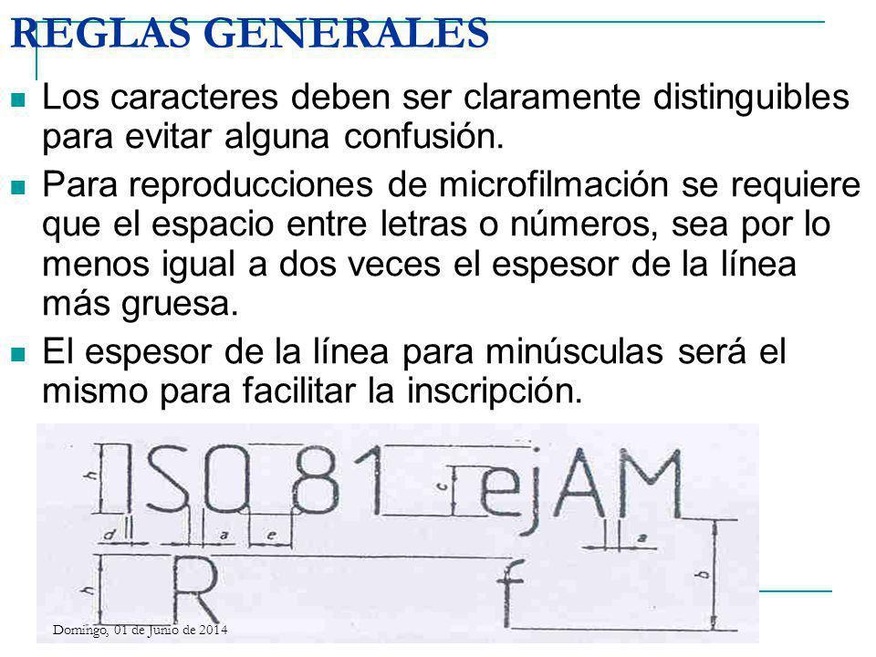 REGLAS GENERALES Los caracteres deben ser claramente distinguibles para evitar alguna confusión.