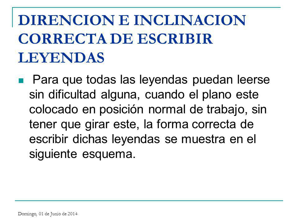 DIRENCION E INCLINACION CORRECTA DE ESCRIBIR LEYENDAS