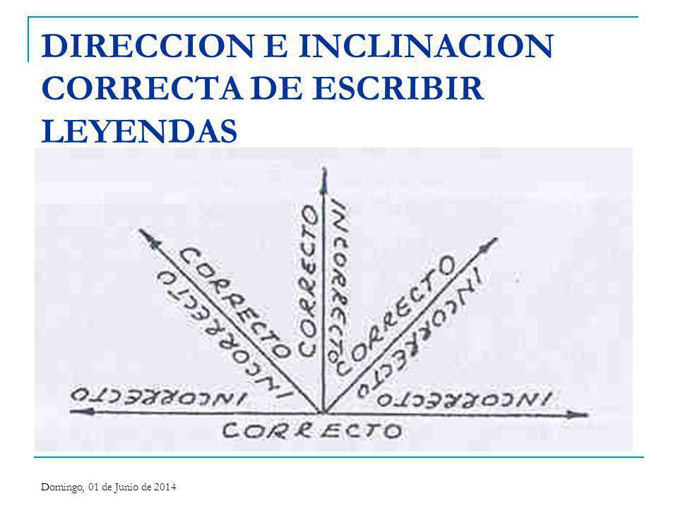 DIRECCION E INCLINACION CORRECTA DE ESCRIBIR LEYENDAS