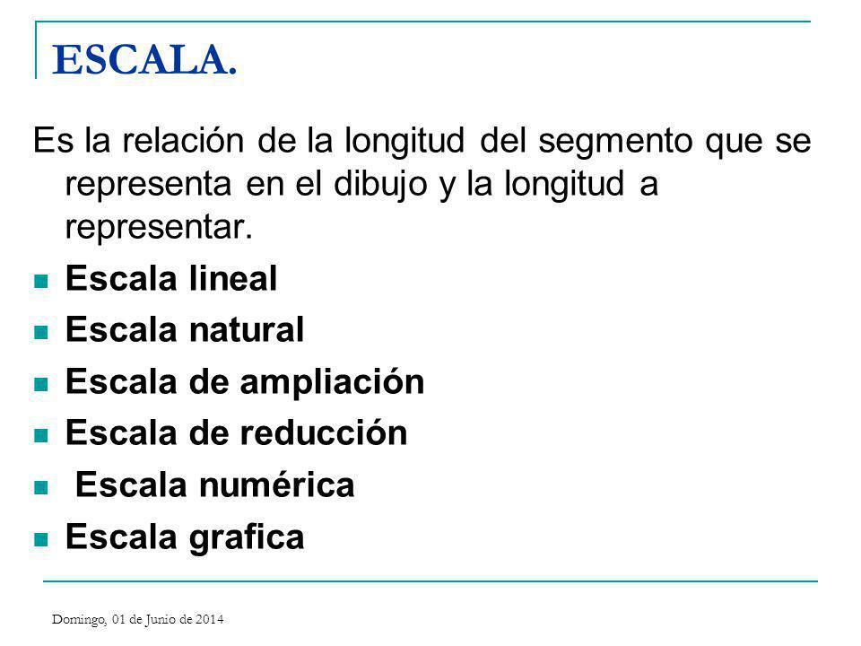 ESCALA. Es la relación de la longitud del segmento que se representa en el dibujo y la longitud a representar.