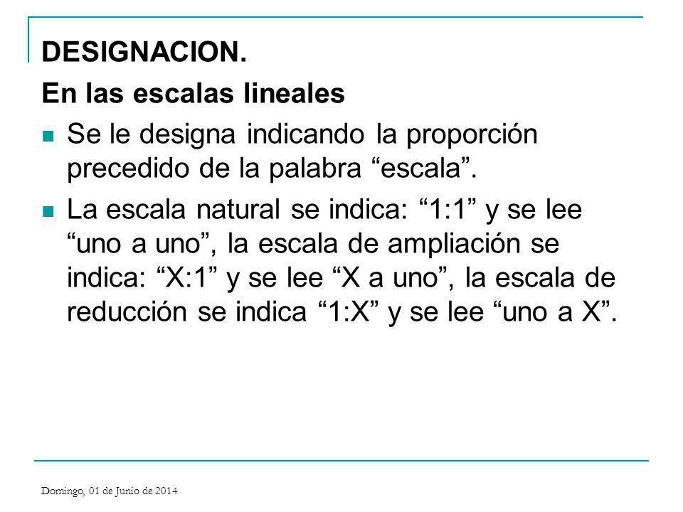 En las escalas lineales