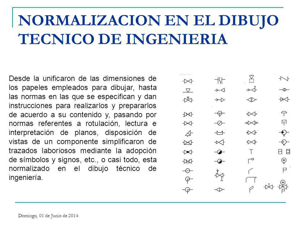 NORMALIZACION EN EL DIBUJO TECNICO DE INGENIERIA