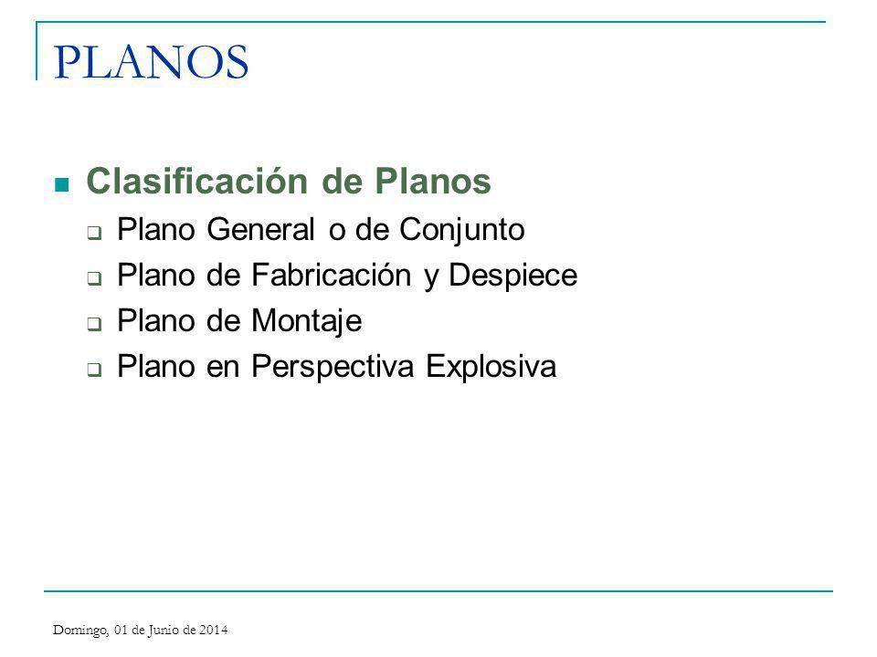 PLANOS Clasificación de Planos Plano General o de Conjunto