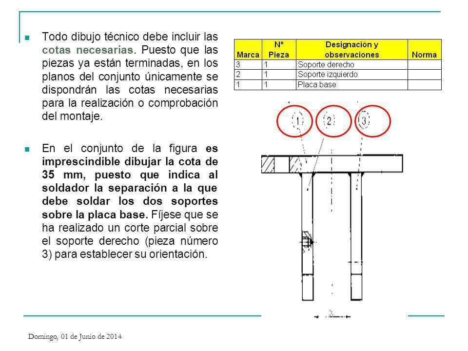 Todo dibujo técnico debe incluir las cotas necesarias