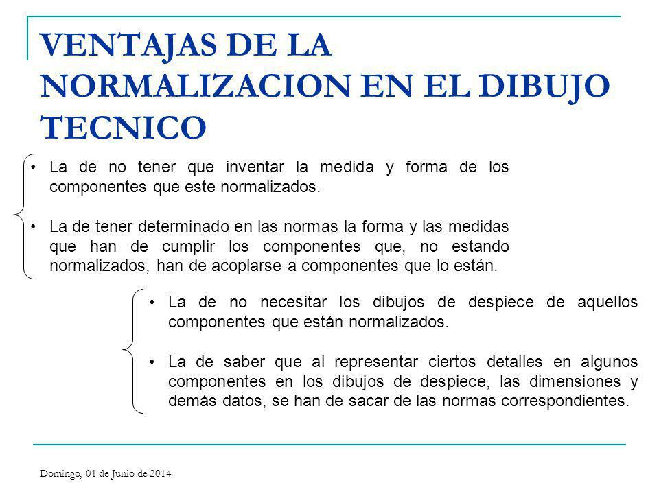 VENTAJAS DE LA NORMALIZACION EN EL DIBUJO TECNICO