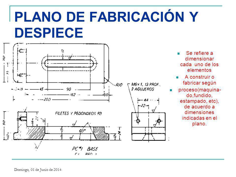 normas internacionales de dibujo de planos mecanicos ppt