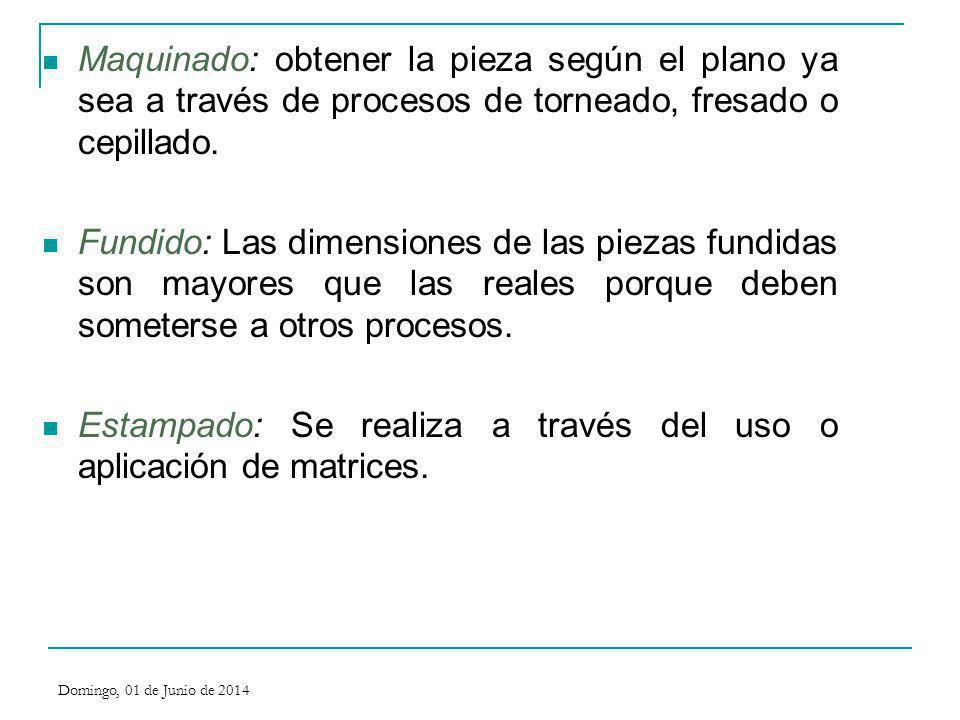 Estampado: Se realiza a través del uso o aplicación de matrices.