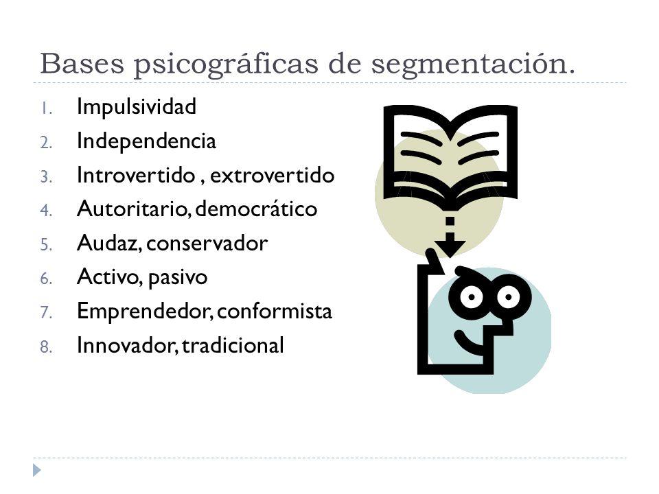 Bases psicográficas de segmentación.