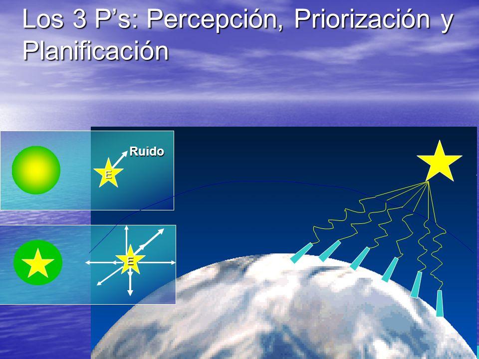 Los 3 P's: Percepción, Priorización y Planificación