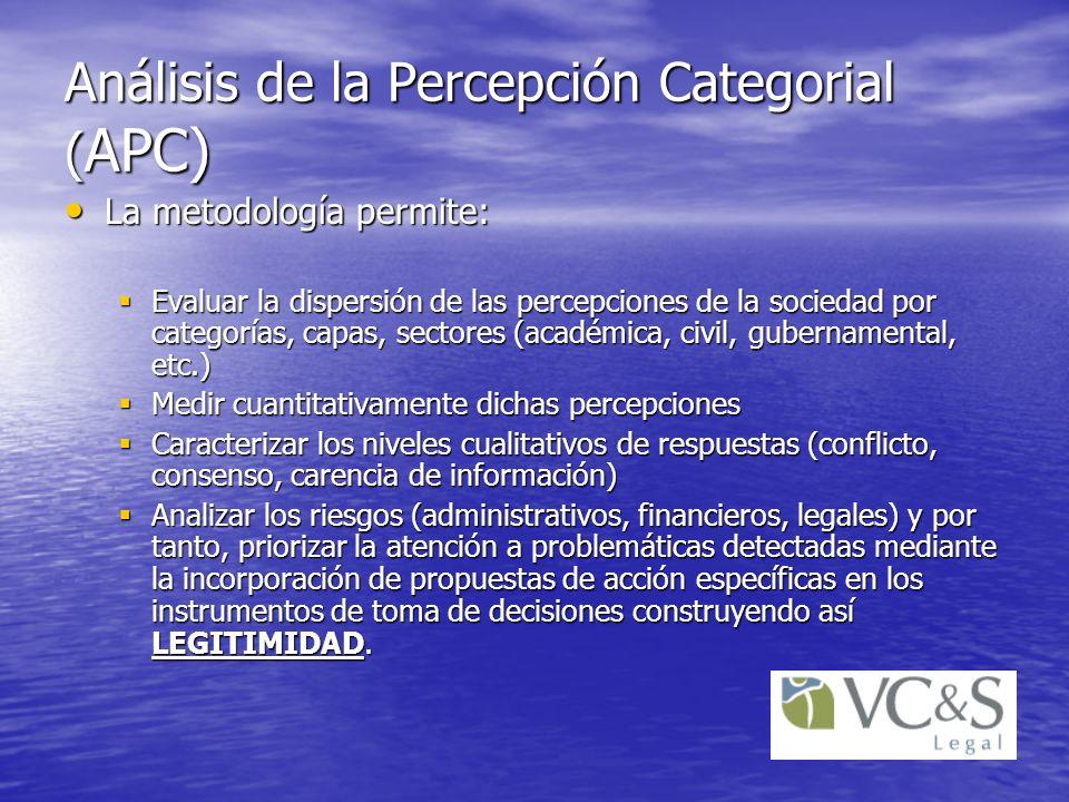 Análisis de la Percepción Categorial (APC)