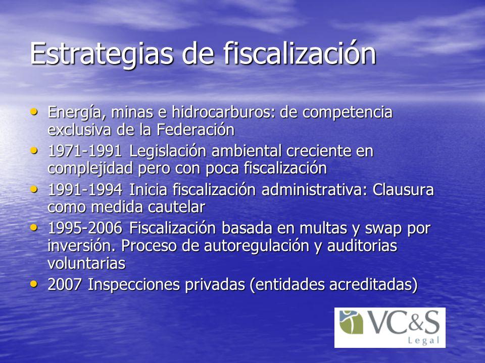 Estrategias de fiscalización