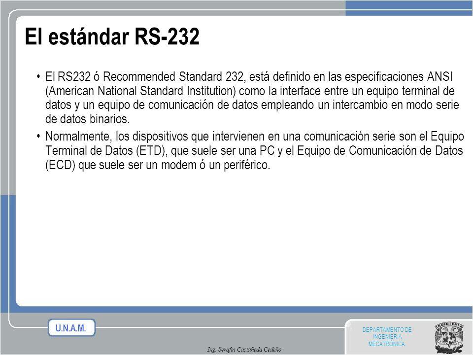 El estándar RS-232