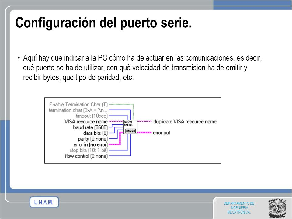 Configuración del puerto serie.