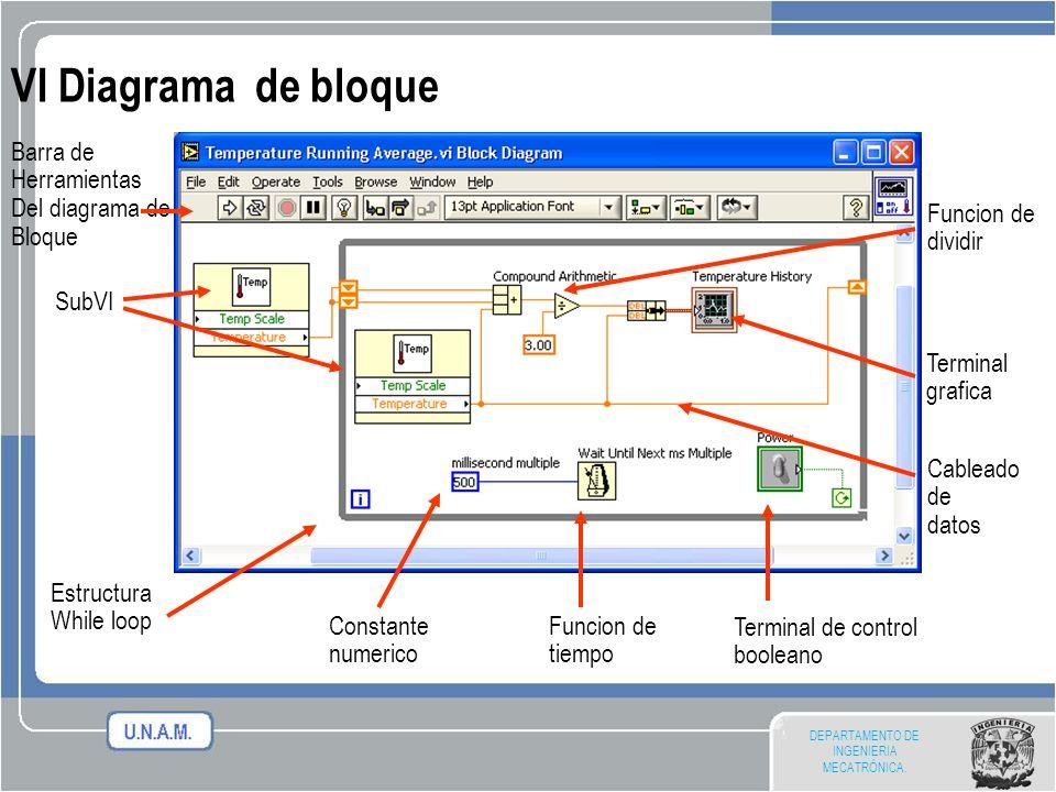 VI Diagrama de bloque Barra de Herramientas Del diagrama de Bloque
