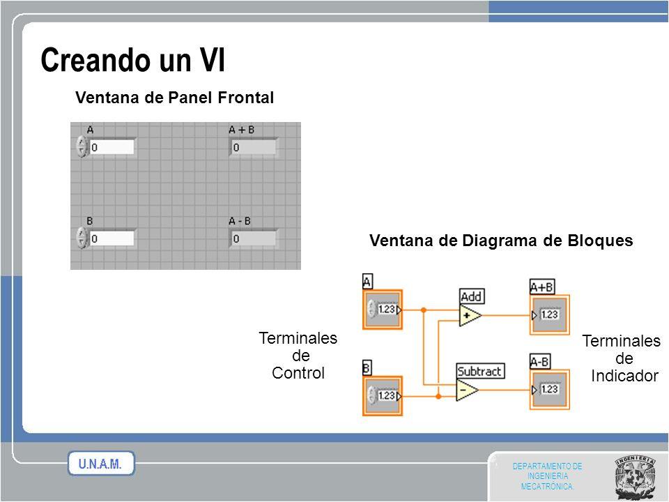 Ventana de Panel Frontal Ventana de Diagrama de Bloques