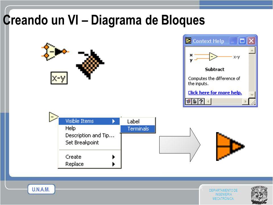 Creando un VI – Diagrama de Bloques
