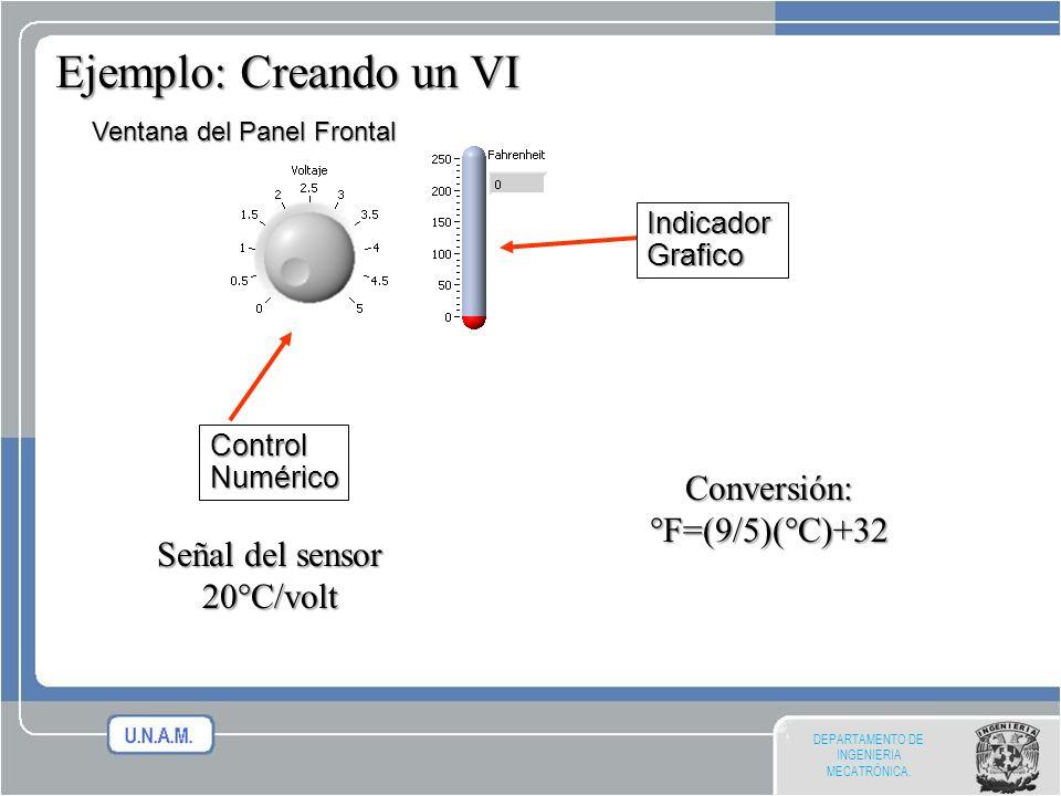 Ejemplo: Creando un VI Conversión: °F=(9/5)(°C)+32 Señal del sensor