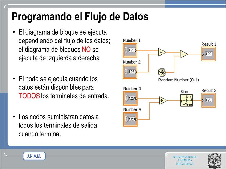 Programando el Flujo de Datos