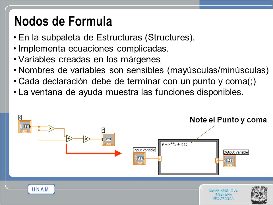Nodos de Formula En la subpaleta de Estructuras (Structures).