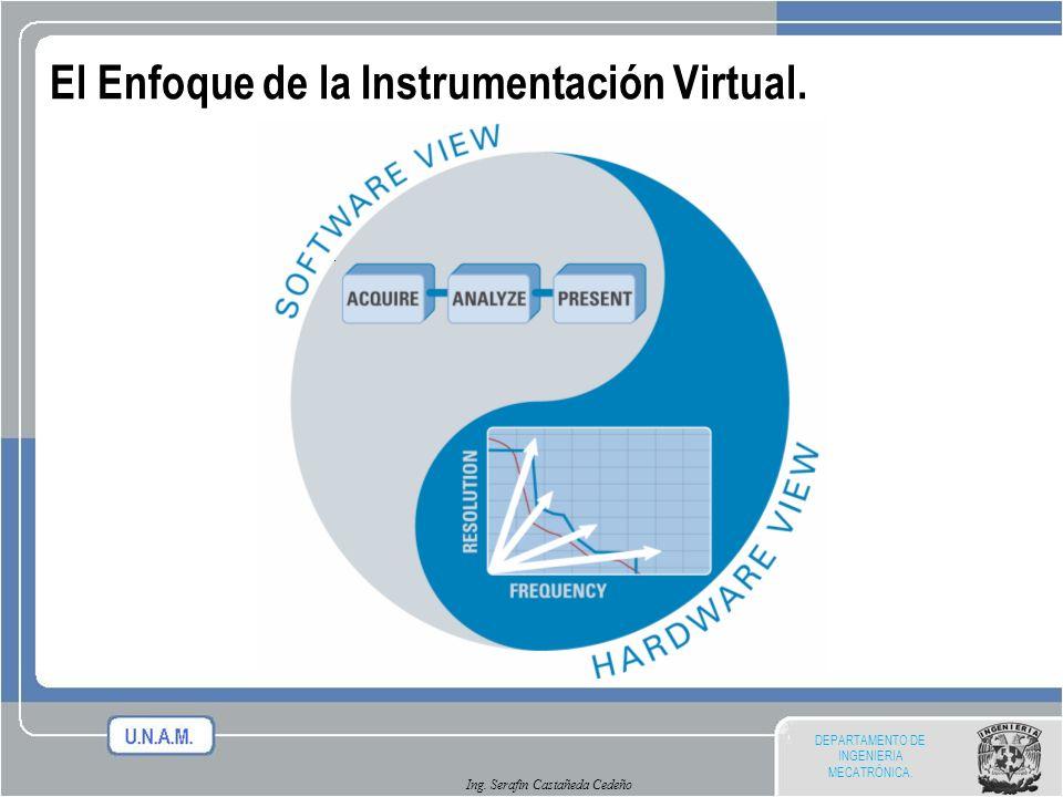 El Enfoque de la Instrumentación Virtual.