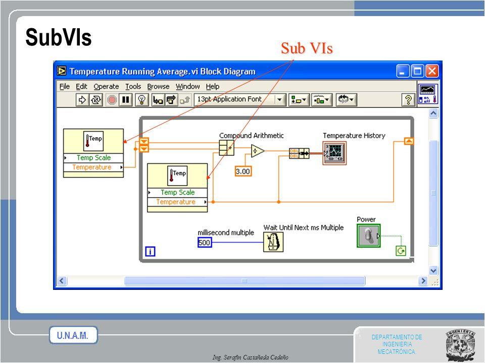 SubVIs Sub VIs.
