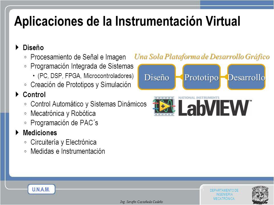 Aplicaciones de la Instrumentación Virtual