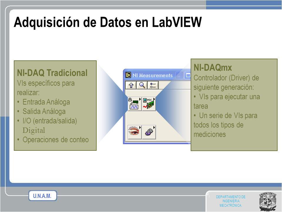 Adquisición de Datos en LabVIEW
