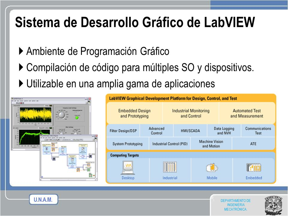 Sistema de Desarrollo Gráfico de LabVIEW
