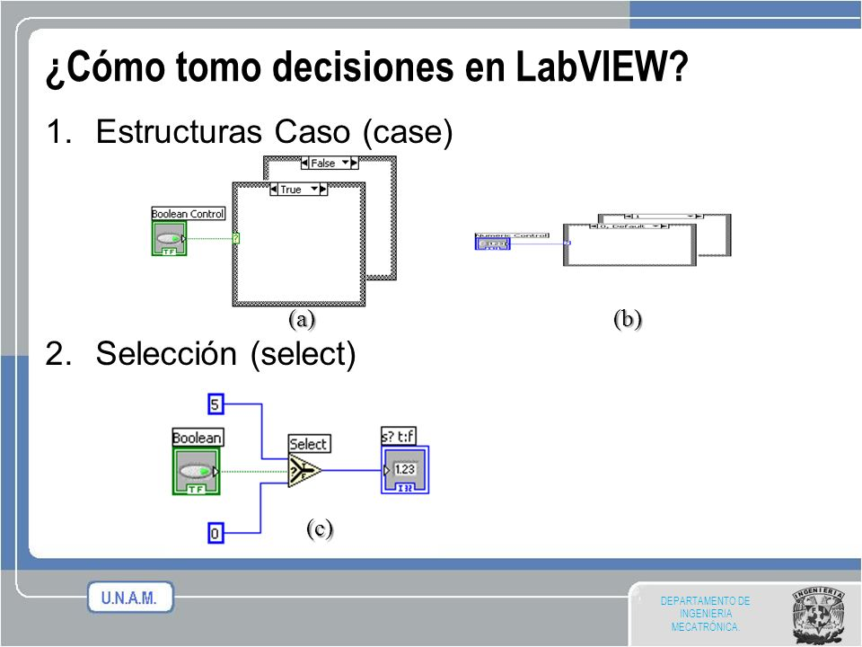 ¿Cómo tomo decisiones en LabVIEW