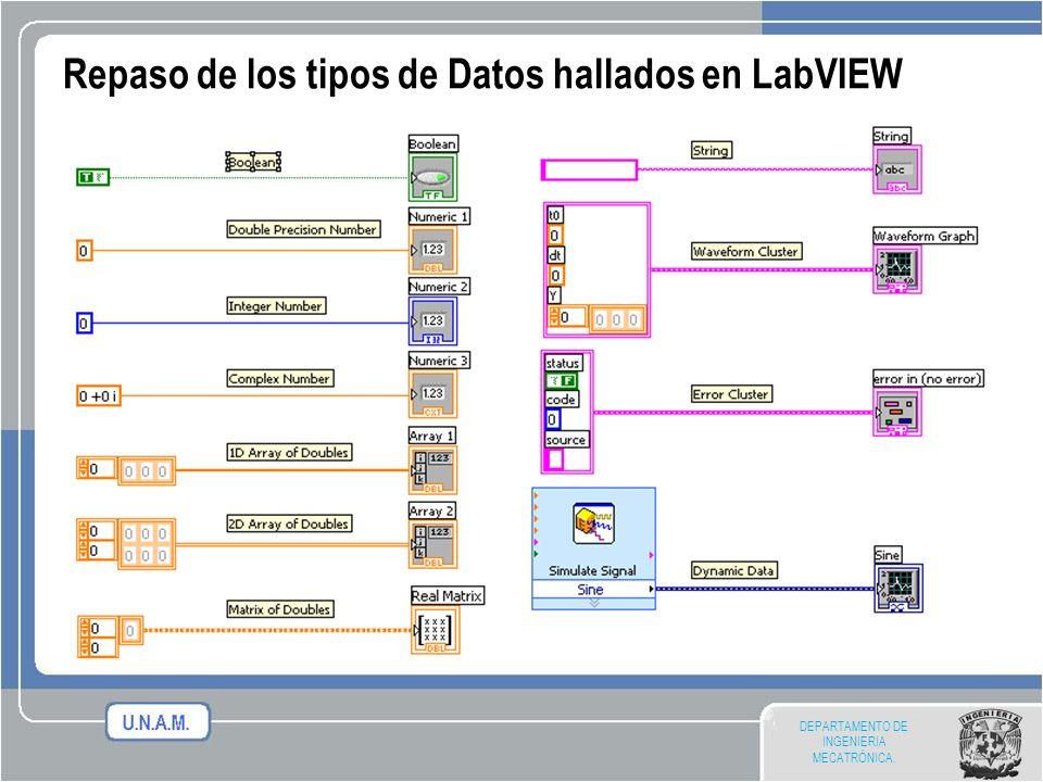 Repaso de los tipos de Datos hallados en LabVIEW