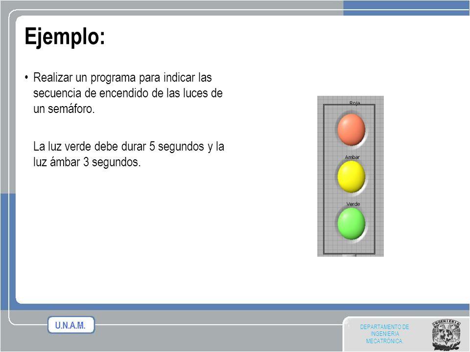 Ejemplo: Realizar un programa para indicar las secuencia de encendido de las luces de un semáforo.