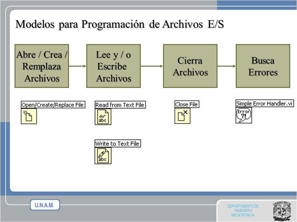 Modelos para Programación de Archivos E/S