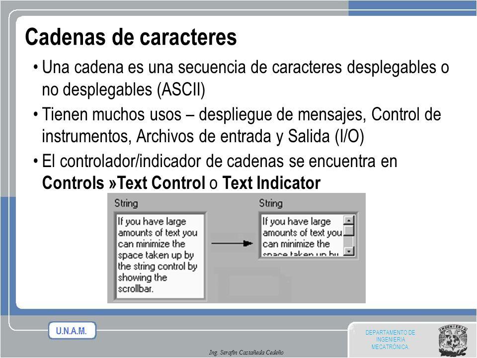 Cadenas de caracteresUna cadena es una secuencia de caracteres desplegables o no desplegables (ASCII)