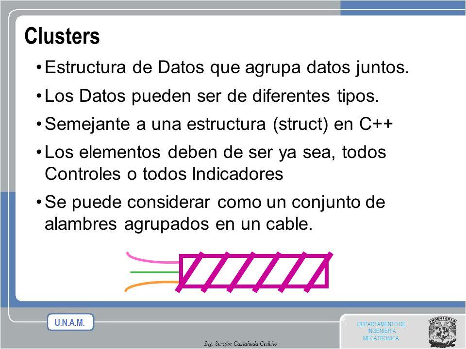 Clusters Estructura de Datos que agrupa datos juntos.