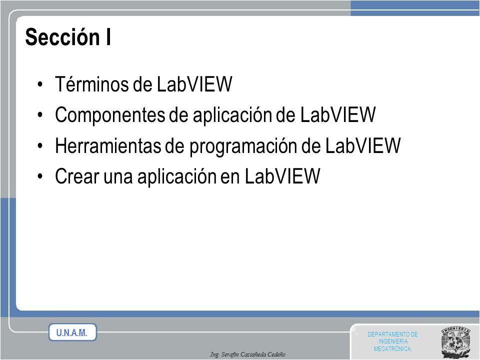 Sección I Términos de LabVIEW Componentes de aplicación de LabVIEW