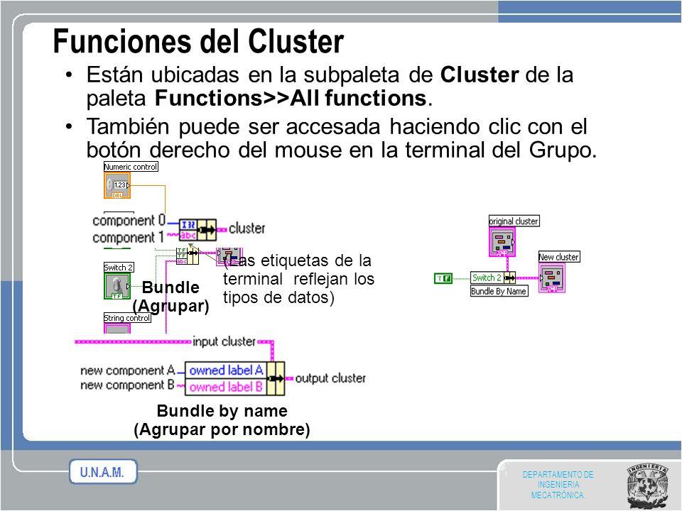 Funciones del ClusterEstán ubicadas en la subpaleta de Cluster de la paleta Functions>>All functions.
