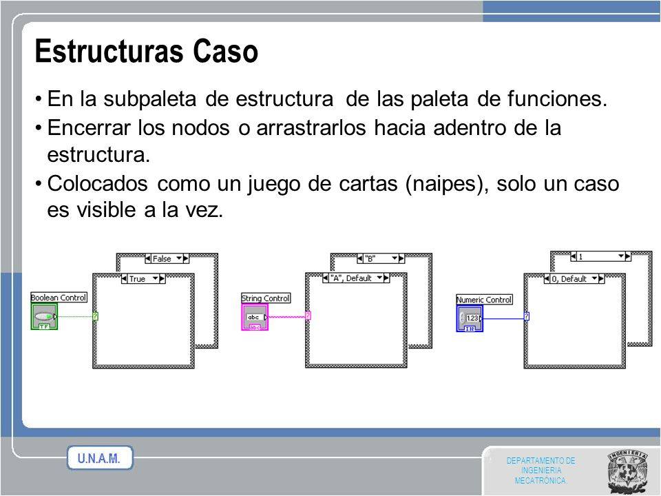 Estructuras CasoEn la subpaleta de estructura de las paleta de funciones. Encerrar los nodos o arrastrarlos hacia adentro de la estructura.