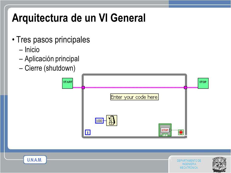 Arquitectura de un VI General