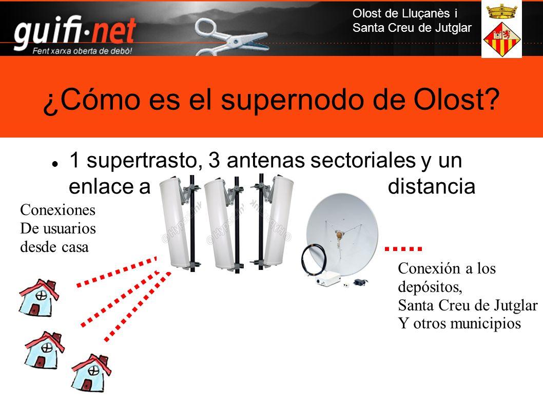 ¿Cómo es el supernodo de Olost