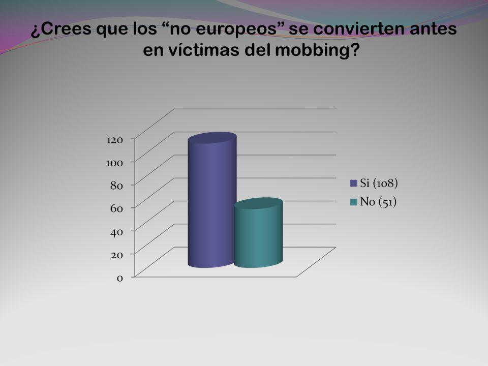 ¿Crees que los no europeos se convierten antes en víctimas del mobbing