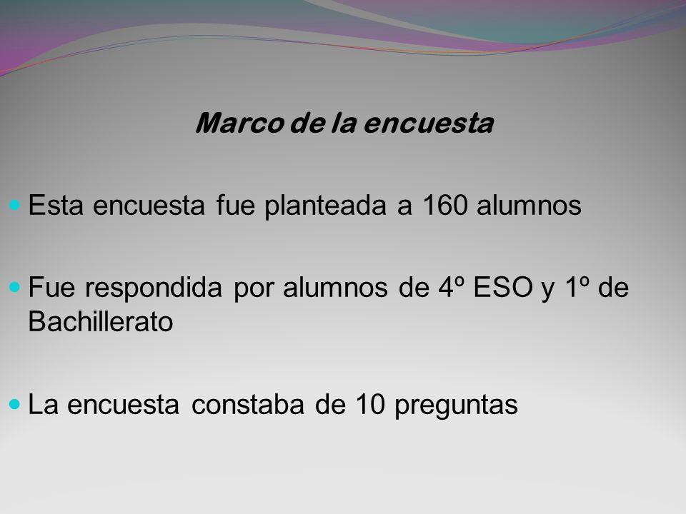 Marco de la encuestaEsta encuesta fue planteada a 160 alumnos. Fue respondida por alumnos de 4º ESO y 1º de Bachillerato.