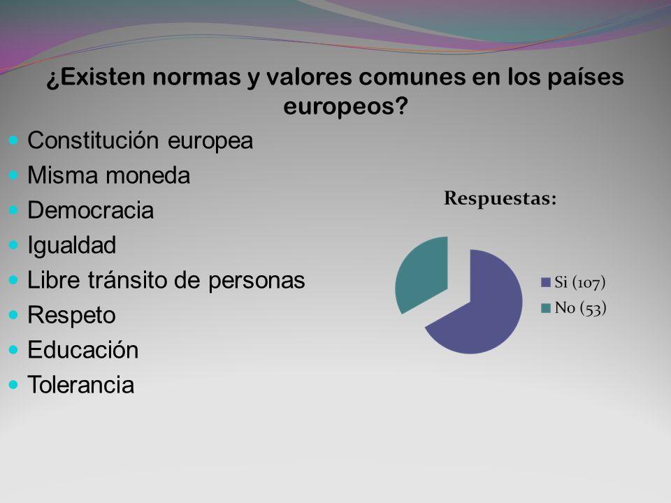 ¿Existen normas y valores comunes en los países europeos