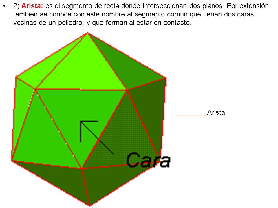 2) Arista: es el segmento de recta donde interseccionan dos planos